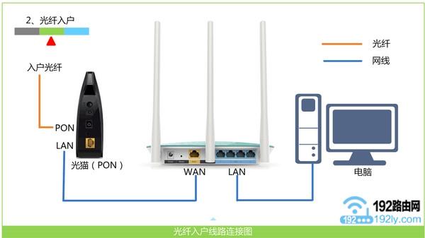 宽带连接651
